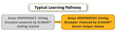 ansys-vrxperience-driving-simulato-powere-by-scaner-sensor-output-viewer.png