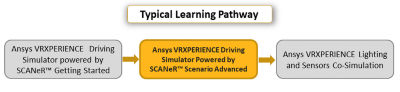 ansys-vrxperience-driving-simulator-powered-by-scaner-scenario-advanced-pathway_2019r3.png
