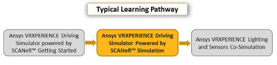 ansys-vrxperience-driving-simulator-powered-by-scaner-simulation.png