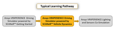 ansys-vrxperience-driving-simulator-powered-by-scaner-vehicle-dynamics-pathway_2019r3.png
