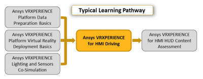 ansys-vrxperience-for-hmi-driving_pathway_2019r3.png