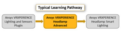 ansys-vrxperience-headlamp-advanced.png