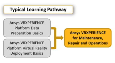 ansys-vrxperience-maintenance-repair-and-operations_pathway_2019r2.png