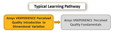 ansys-vrxperience-perceived-quality-introduction-to-dimensional-variation_pathway_2019r3.png