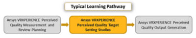 ansys-vrxperience-perceived-quality-target-setting-studies_pathway-2019r3.png
