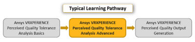 ansys-vrxperience-perceived-quality-tolerance-advanced_pathway-2019r3.png