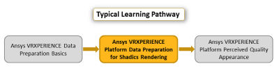ansys-vrxperience-platform-data-preparation-for-shadics-rendering_Pathway-2020r1.png