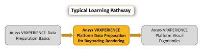 ansys-vrxperience-platform-data-preparation-raytracing-rendering_pathway.png