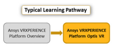 ansys-vrxperience-platform-optisvr_Pathway.png