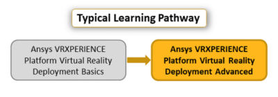 ansys-vrxperience-platform-virtual-deployment-advanced_pathway.png
