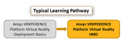 ansys-vrxperience-platform-virtual-reality-hmd_Pathway.png