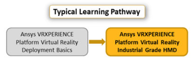 ansys-vrxperience-platform-virtual-reality-industrial-grade-hmd_Pathway.png
