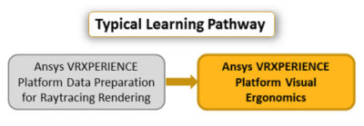 ansys-vrxperience-platform-visual-ergonomics_pathway_2019r2.png