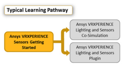 ansys-vrxperience-sensors-getting-started_pathway_2020r1.png