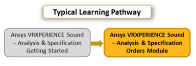 ansys-vrzperience-sound-analysis-and-specifications-orders-module-pathway-2019r3.png