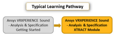 ansys-vrzperience-sound-analysis-and-specifications-xtract-module_pathway-2019r3.png