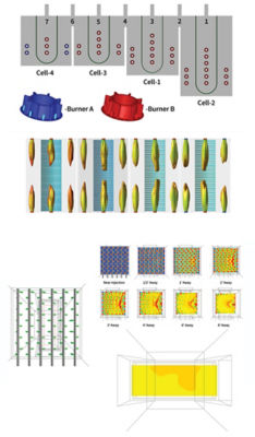 Figure 3: Flame shapes for multiple cell, multiple burner heater and Figure 4: Aqueous ammonia profile in flue gas from injection point