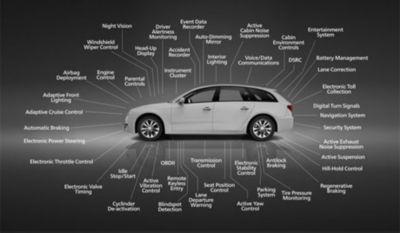 automated-driving-tech-3.jpg