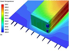Batteries and Fuel Cells System Modeling Using Ansys Twin Builder