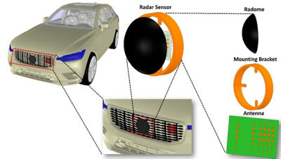 Figure1: Placement of radar antennas behind the emblem of a vehicle. The radome has a non-uniform thickness dielectric.