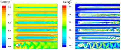 biomimicry-mangroves-improve-coastal-erosion-coastal-barriers-ansys-fluent-simulation.jpg