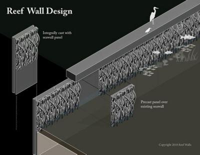 biomimicry-mangroves-improve-coastal-erosion-coastal-barriers-reef-wall-design.jpg