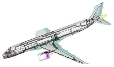 Full aircraft simulations were compared to full aircraft LTA tests to validate a numerical approach.