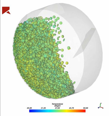 CFD–DEM simulation of pharmaceutical tablets being coated