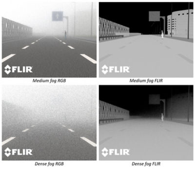 """Thermal imaging capabilities simulated in Ansys SPEOS make it far easier for sensors to """"see"""" a far-away pedestrian in medium or dense fog."""