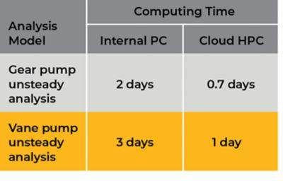 computing-time-comparison.png