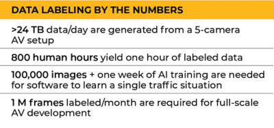 data-labeling-by-numbers.png