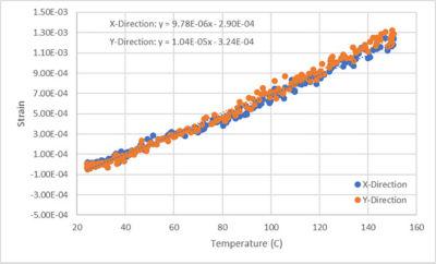 digital-image-correlation-strain.jpg