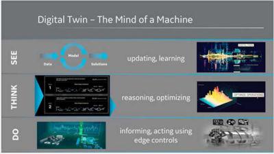 digital-twin-mind-of-a-machine-ge.jpg