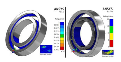 ansys Case Study fatigue
