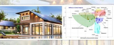 How to Teach Eco-Friendly Construction Materials Selection