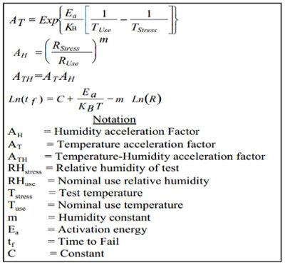 electronic-accelerated-life-testing-eqn.jpg