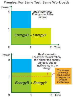 energy-graph.jpg