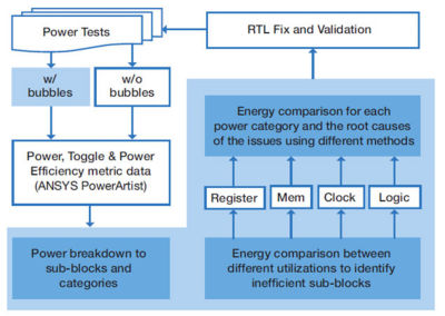 energy-power-analysis.jpg