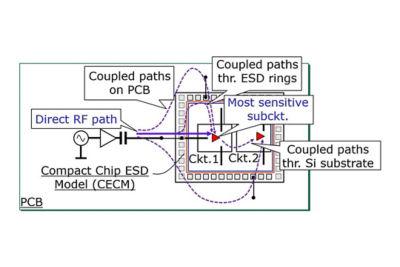 ensuringelectromagneticcompatibilityintegratedcircuitsautomotiveapplicationsemssimulationmethodology.jpg