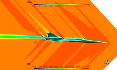 Ansys Blog Supersonic