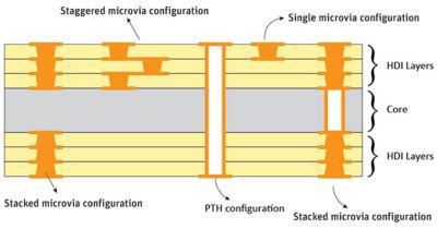 fea-microvias-plated-through-hole-diagram.jpg