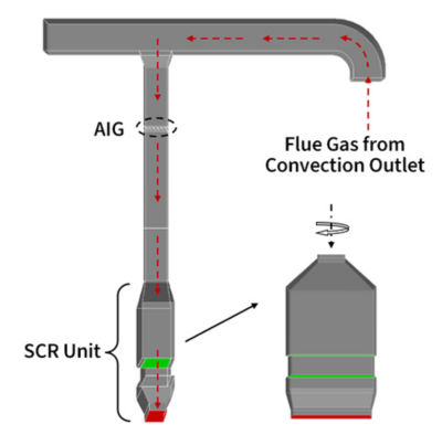 Figure 5: Selective catalytic reduction unit and ammonia injection grid design