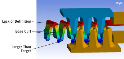 Fins simulation