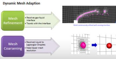 fluent-19-speeds-cfd-spray-simulations-5.png