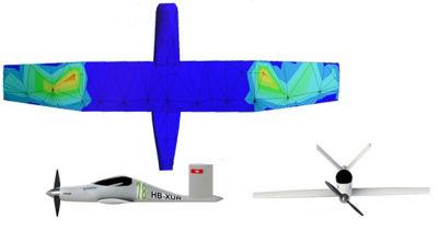 Electric airplane simulation