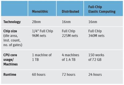 full-chip-chart.gif