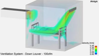 how-hvac-simulation-can-improve-safety-3.jpg