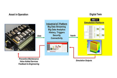 Systems simulations and digital twin applications outside of design