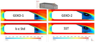 Comparison between turbulence models: two iterations of GEKO (top, left and right), the standard k-ε (bottom, left) and sheer stress transport (SST) (bottom, right)