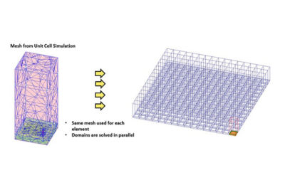 how-to-design-antenna-array-5g-applications-4.jpg